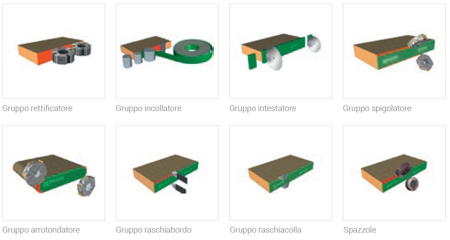configurazioni jade